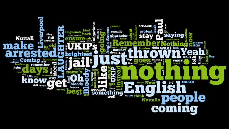 SLCV S3 E2 Wordcloud by Alcomess