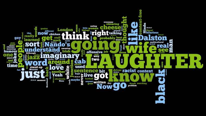 SLCV S3 E4 Wordcloud by Alcomess