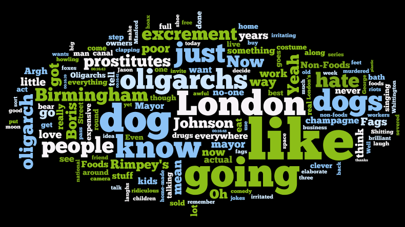 SLCV S3 E5 Wordcloud by Alcomess