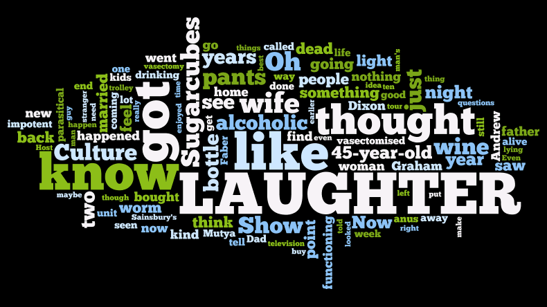 SLCV S3 E6 Wordcloud by Alcomess