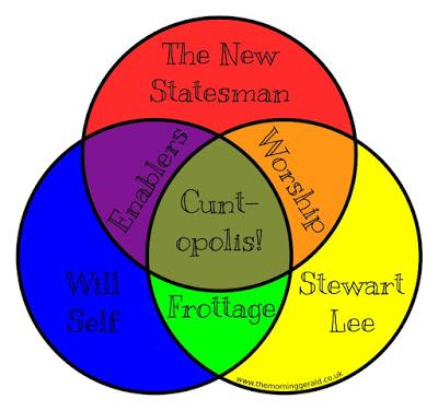 Will Self's New Statesman Column on Stewart Lee Breaks Twat Barometer
